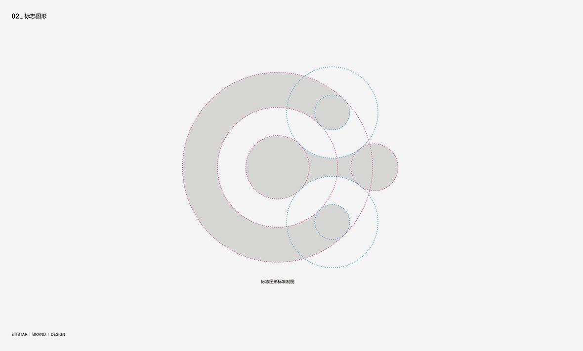 恩迪星品牌VI设计